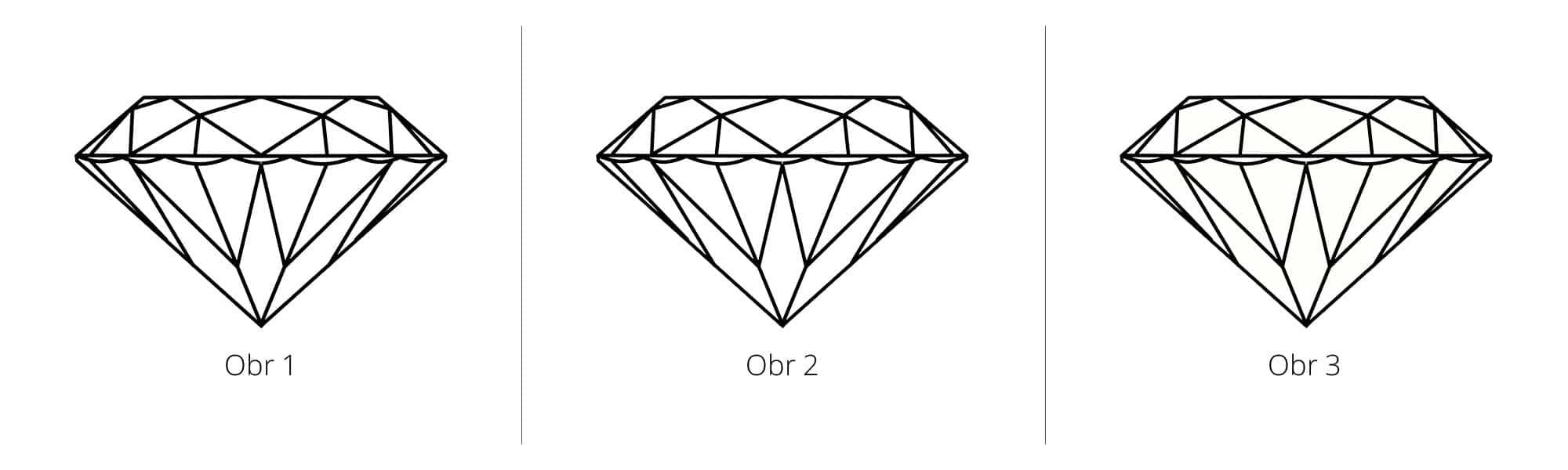 Ukážka zafarbenia diamantov s označením D-H